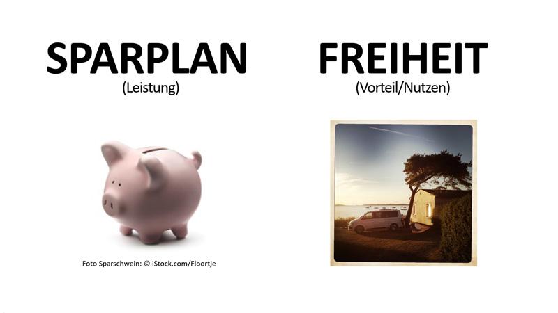Vergleich: Vorteile vs. Leistungen