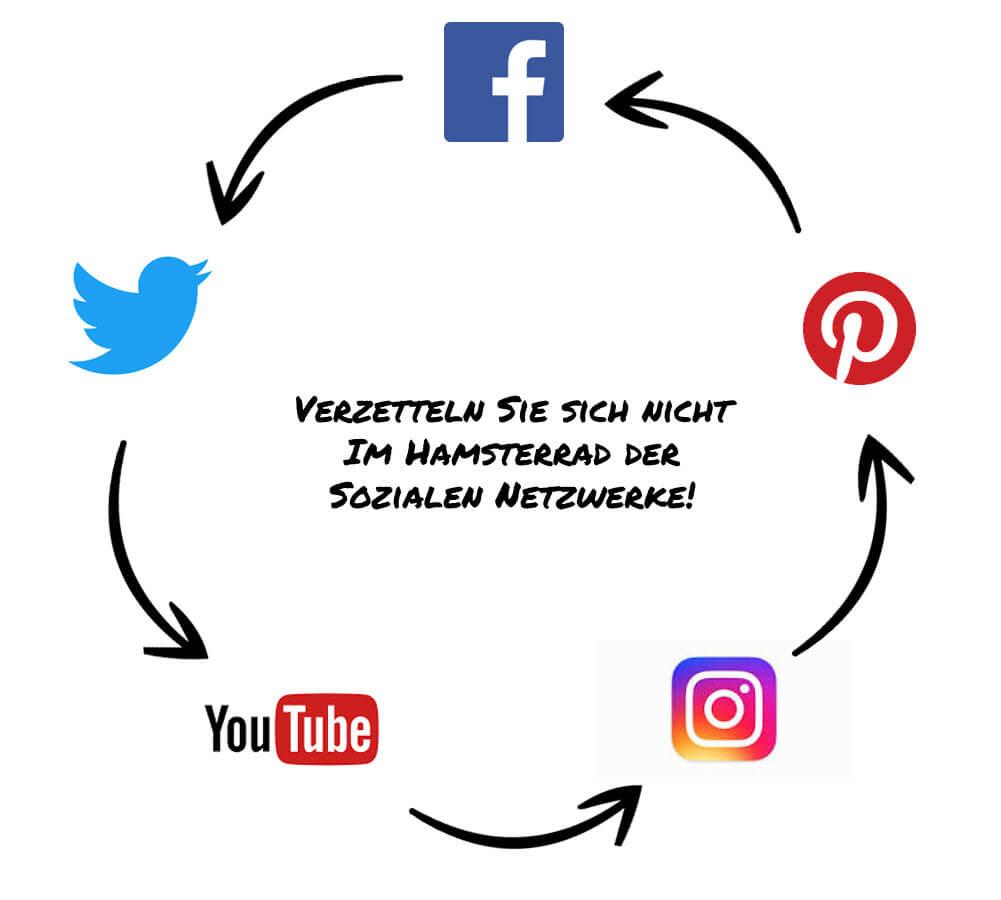 Verzetteln Sie sich bei Ihrer Kundenakquise nicht im Hamsterrad der Sozialen Netzwerke!