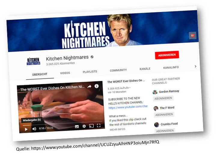 Kitchen Nightmares Makeover